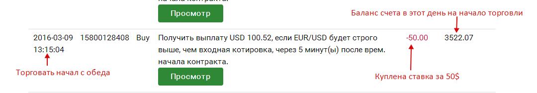 Начало торговли 09.03.16