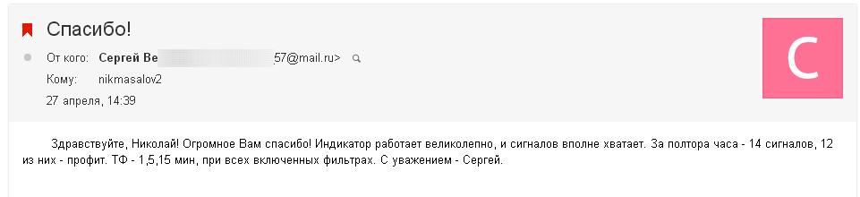 Сергей о индикаторе Hart2F 27.04.15