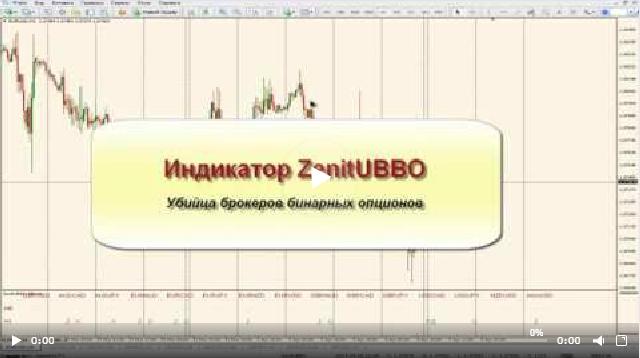 Видео по ZenitUBBO